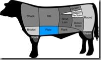 BeefCutPlate